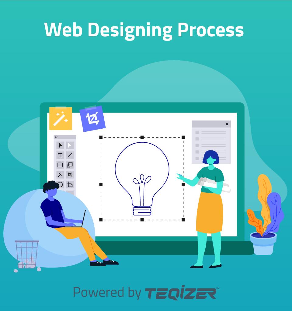 Web Designing Process